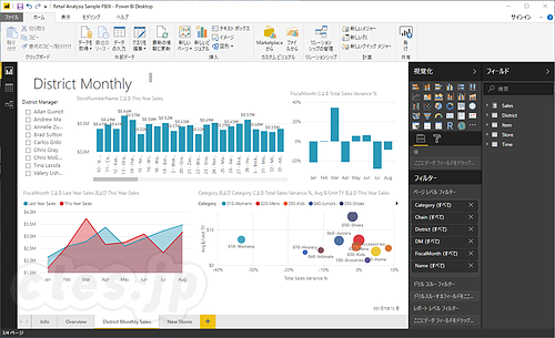 Power BI Retail Analysis Sample - MS のデータ分析ツール Power BI